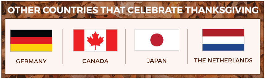 Countries-That-Celebrate-Thanksgiving.jpeg
