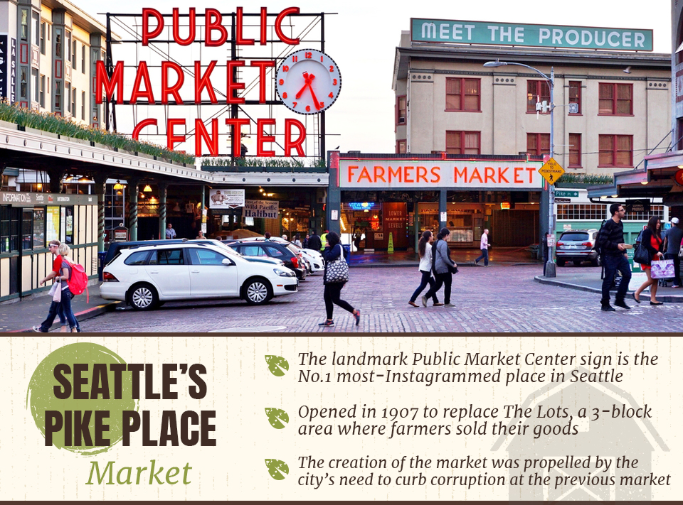 seattles pike place market