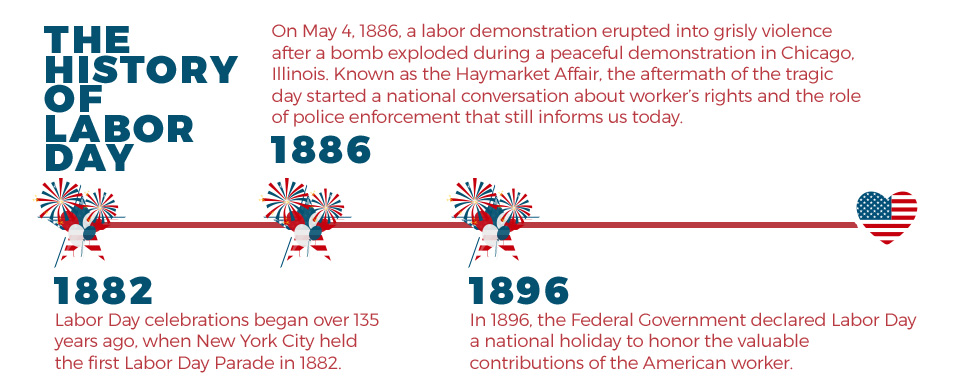 History-of-labor-day.jpg