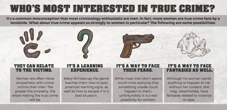 who-is-most-interested-in-true-crime-graphic.jpg