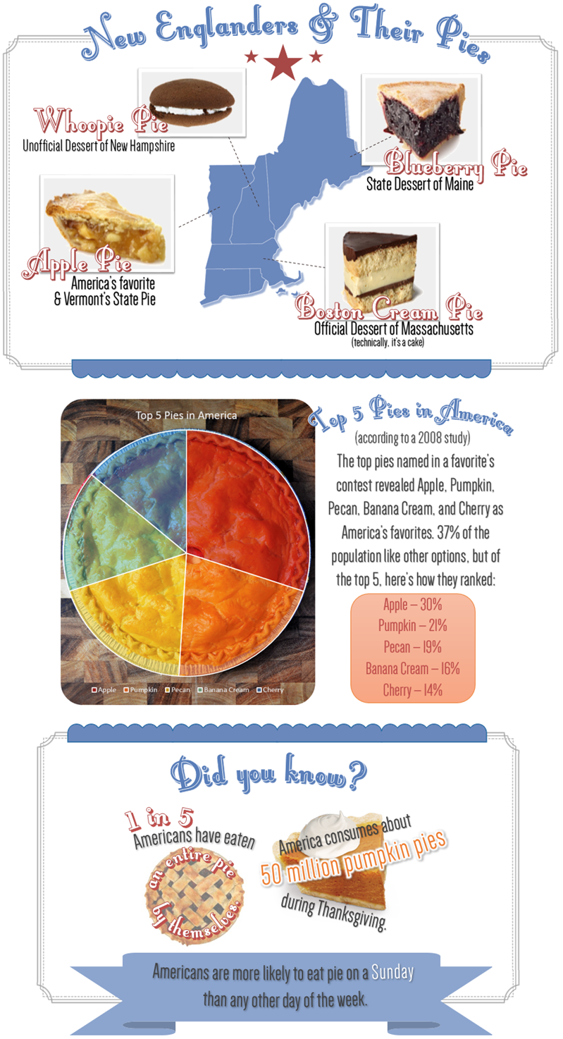 New-England-Pie-Infographic2-(1).png